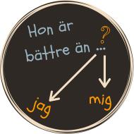 Bättre än jag/mig? dem eller dem? de/dem/dom, språkgranskning, korrekturläsning, bokmanus, c-uppsats