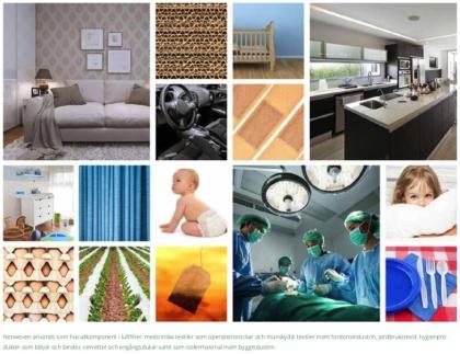 Användningsområden för nonwoven bindemedel. Bildkälla: Organoclick.com. Årsredovisning 2018