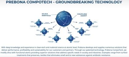 Prebona är ett av de noterade bolagen som marknadsför någon form av miljövänligt insatsmaterial.