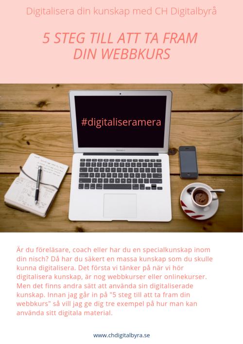 #digitaliseramera