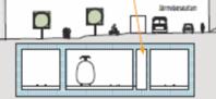 Överst den täckta pendel-& regionstationen. Järnvägsgatan th; bred 33 m. Underst  täckta tunneln norr och söder om stationen. Järnvägsgatans bredd 15-20 m; vid Esplanaden 10 m. Källa Trafikverkets Järnvägsutredning, delen Stockholm-Kalhäll. Tillåtelse publicera.