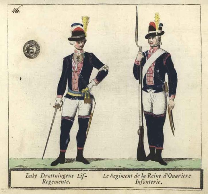 Hamiltons regementsuniformer modell 1779.