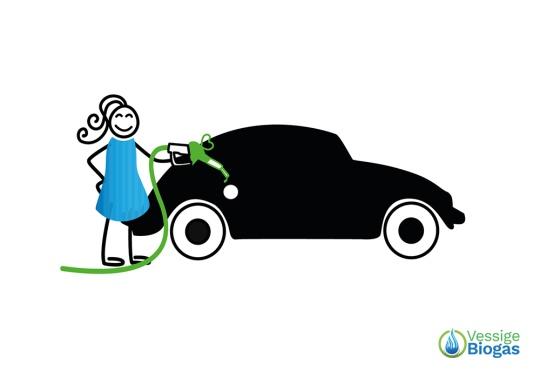Miljömål - Hållbar energi och biobränsle från Vessige Biogas i Falkenberg, Halland