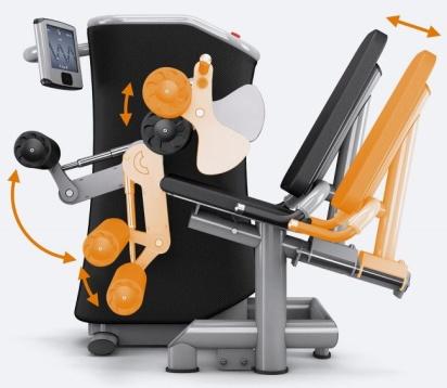 Maskinerna ställs in automatiskt efter genomgång med en eGymcoach. Inställningarna lagras på ditt vanliga guldkort.