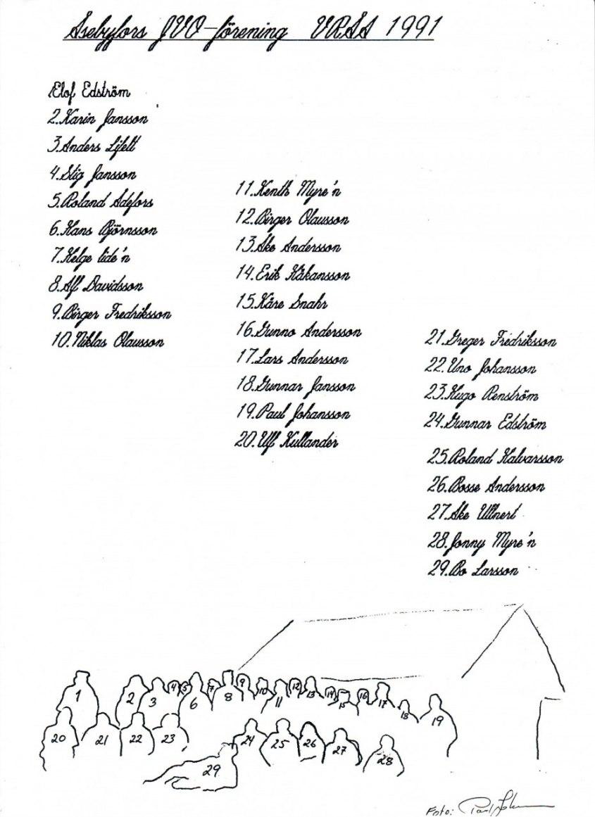 Namnen på deltagarna bilden ovan