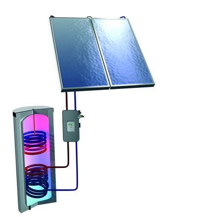 Solfångare solvärmepaket