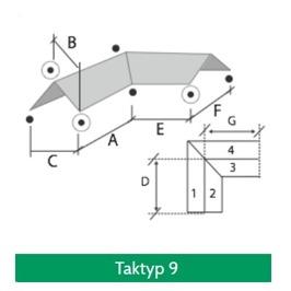 Mät upp ditt tak 9