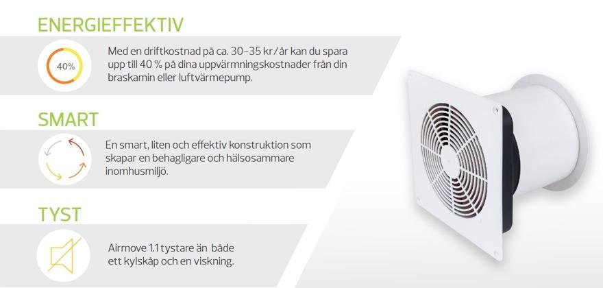 Airmove 1.1 energieffektiv