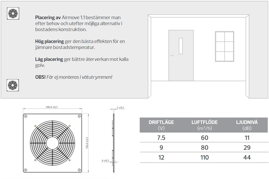 Airmove 1.1 placering
