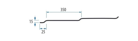 Stilpannan profilgeometri
