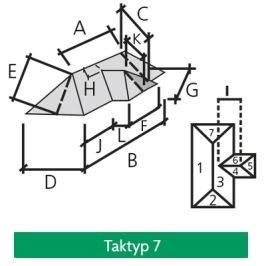 Mät upp ditt tak 7