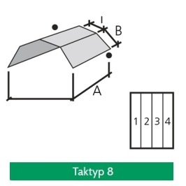 Mät upp ditt tak 8