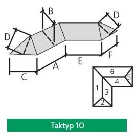 Mät upp ditt tak 11