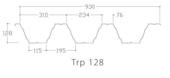 TRP128 profilgeometri