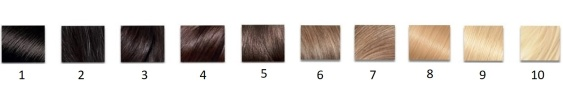 1 = Svart 2 = Svartbrun 3 = Mörkbrun 4 = Brun 5 = Ljusbrun  6 = Mörkblond 7 = Mellanblond 8 = Blond 9 = Ljusblond 10 = Mycket ljusblond