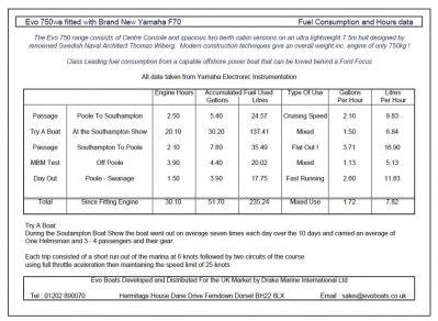 Klicka på tabellen för förbrukningssiffror. Källa: Drake Marine Ltd