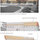 Sporthall Lindesberg 2019