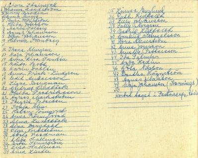 Här listan till de numrerade på fotot ovan.