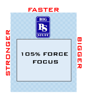 105% FORCE FOCUS 90caps - 105% FORCE FOCUS
