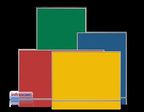 Infranomic RAL-FÄRG 600 Watt, 1100 x 600mm, Aluram 10mm