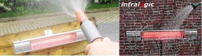 Skyddsklass IP65: Skydd mot direkt spolning av vatten