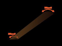 Compound radius