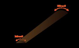 Compound radius on fretboard - klicka för förstora