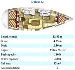 Dufour - Gib'Sea 43 (Grekland, Västindien)