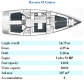 Bavaria 45 Cruiser (Grekland, Frankrike, Kroatien)