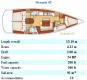 Oceanis 43 - 4cbn (Italien, Frankrike)