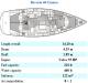 Bavaria 46 Cruiser (Grekland, Kroatien, Italien, Frankrike, Malta)