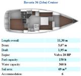 Bavaria 36 Cruiser - 2 cbn (2003-04) (Grekland)