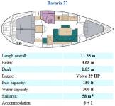 Bavaria 37 (Grekland, Kroatien, Italien)
