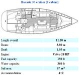 Bavaria 37 Cruiser - 2 cbs (Grekland, Italien)
