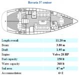 Bavaria 37 Cruiser (Grekland, Kroatien, Frankrike)