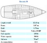 Bavaria 38 (03-05) (Grekland, Kroatien, Italien, Frankrike, Turkiet)