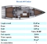 Bavaria 40 Cruiser (2011)(Grekland, Italien)