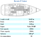 Bavaria 47 Cruiser (Grekland, Italien, Turkiet)