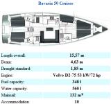 Bavaria 50 Cruiser (Grekland, Italien, Kroatien, Malta)