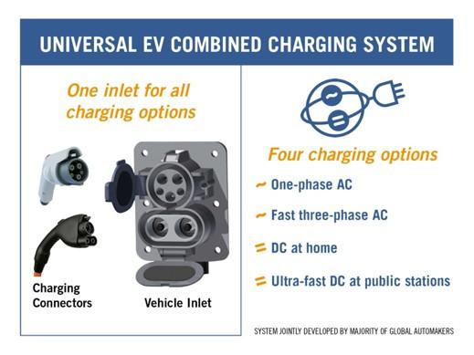 Så här presenteras CCS i USA
