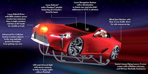 Lexus Flying Luxury Cruiser (LFLC)