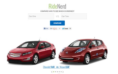 Jämför och se vilken bil som är miljövänligast med Ride Nerd
