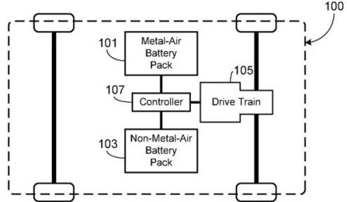 Bild från patentansökan