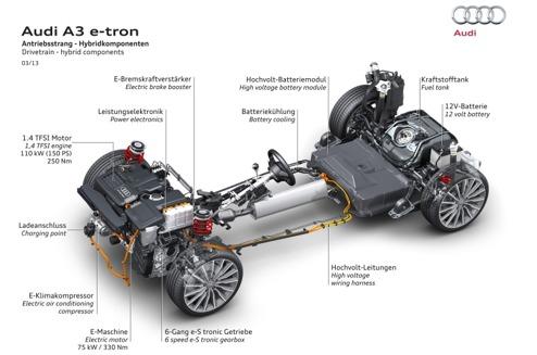 Audi A3 E-tron koncept