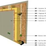 Innerväggar 195 mm totalt-U= 0,155 W(m2xK)