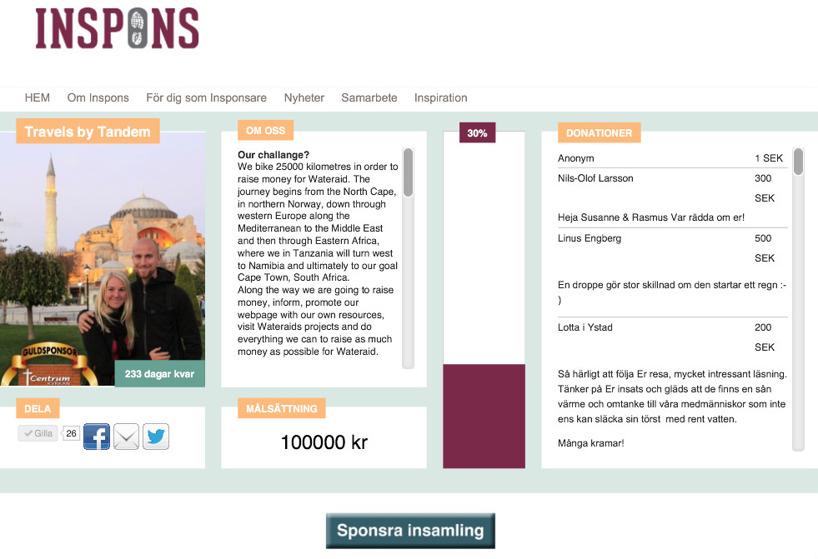 Ovan ser du ett urklipp från www.inspons.se