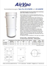 Produktblad Twin Pro 2200 & 2700