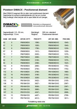Pixieborr Kärnborr med Dimacx borrkrona