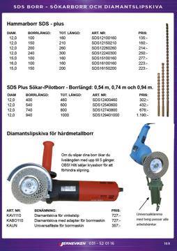 SDSborr och skärpningsskiva för diamantverktyg