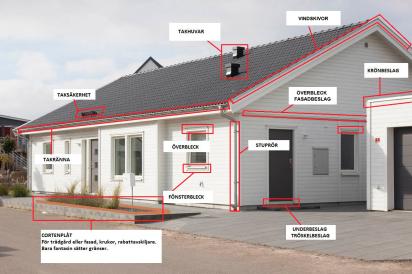 Godkänd användning av bild enligt Eksjöhus AB. Klicka på bilden för större format.